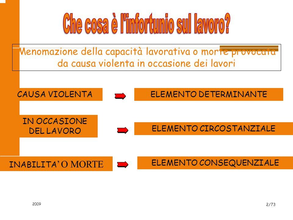 Criteri e strumenti per la individuazione dei rischiing. Domenico Mannelli ww wwww wwww.... mmmm aaaa nnnn nnnn eeee llll llll iiii.... iiii nnnn ffff