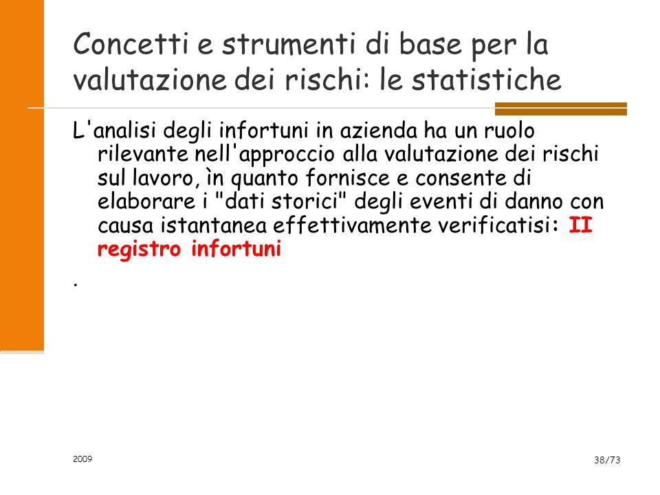 2009 37/73 FATTORI DI RISCHIO RISCHI PER LA SICUREZZA RISCHI DI NATURA INFORTUNISTICA DOVUTI A: Strutture Macchine Impianti Elettrici Sostanze pericol