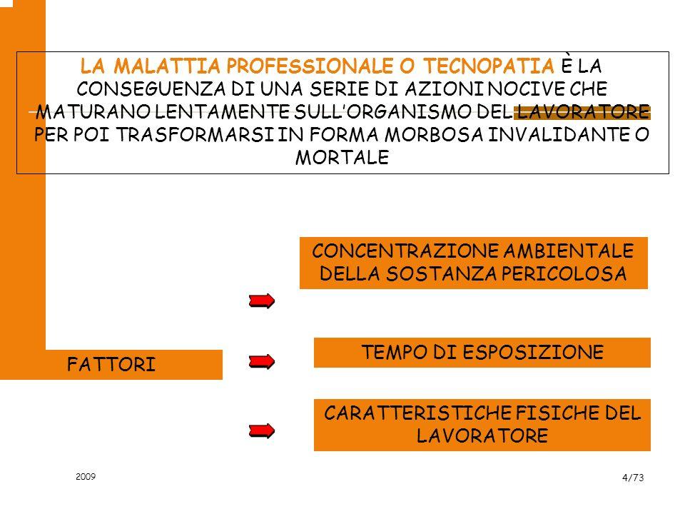 2009 4/73 FATTORI CONCENTRAZIONE AMBIENTALE DELLA SOSTANZA PERICOLOSA TEMPO DI ESPOSIZIONE CARATTERISTICHE FISICHE DEL LAVORATORE LA MALATTIA PROFESSIONALE O TECNOPATIA È LA CONSEGUENZA DI UNA SERIE DI AZIONI NOCIVE CHE MATURANO LENTAMENTE SULLORGANISMO DEL LAVORATORE PER POI TRASFORMARSI IN FORMA MORBOSA INVALIDANTE O MORTALE