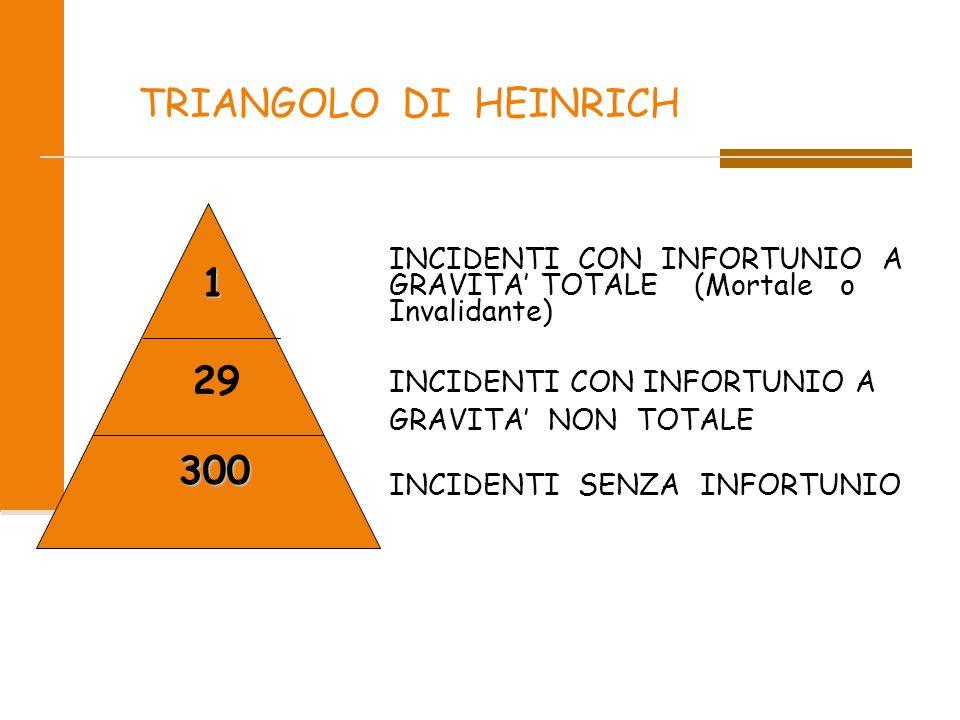 2009 46/73 BANCHE DATI INTERNAZIONALI ILO (www.ilo.org dati mondiali accedendo a