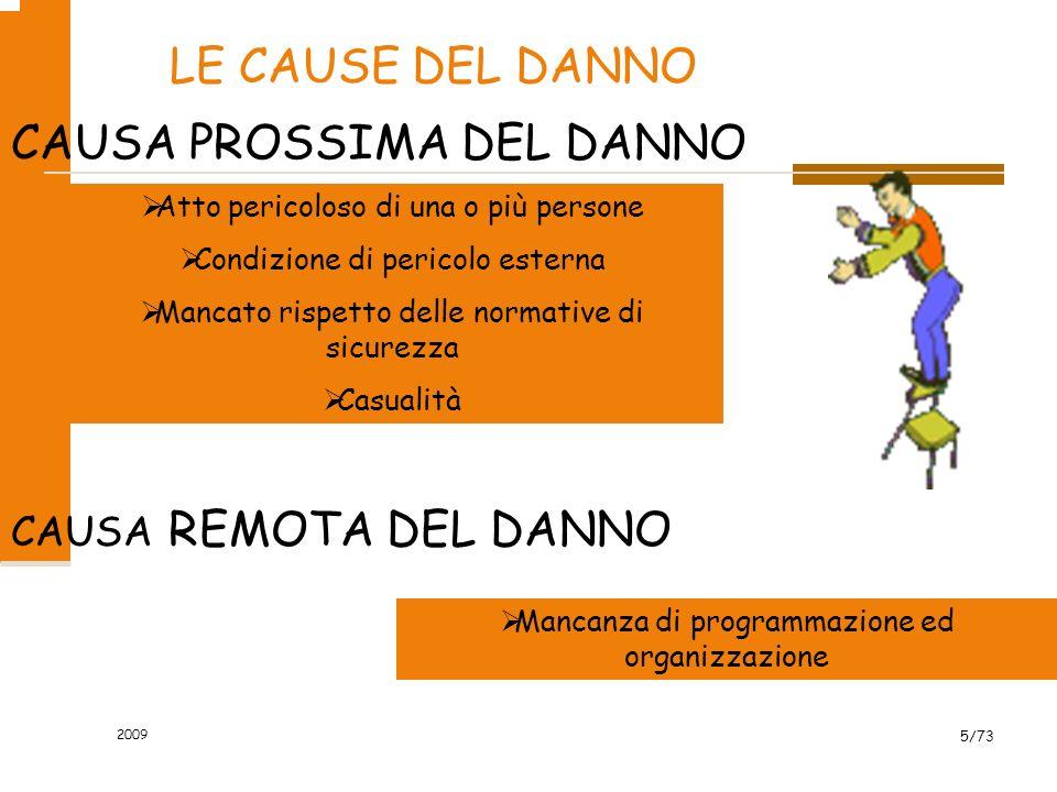 2009 4/73 FATTORI CONCENTRAZIONE AMBIENTALE DELLA SOSTANZA PERICOLOSA TEMPO DI ESPOSIZIONE CARATTERISTICHE FISICHE DEL LAVORATORE LA MALATTIA PROFESSI
