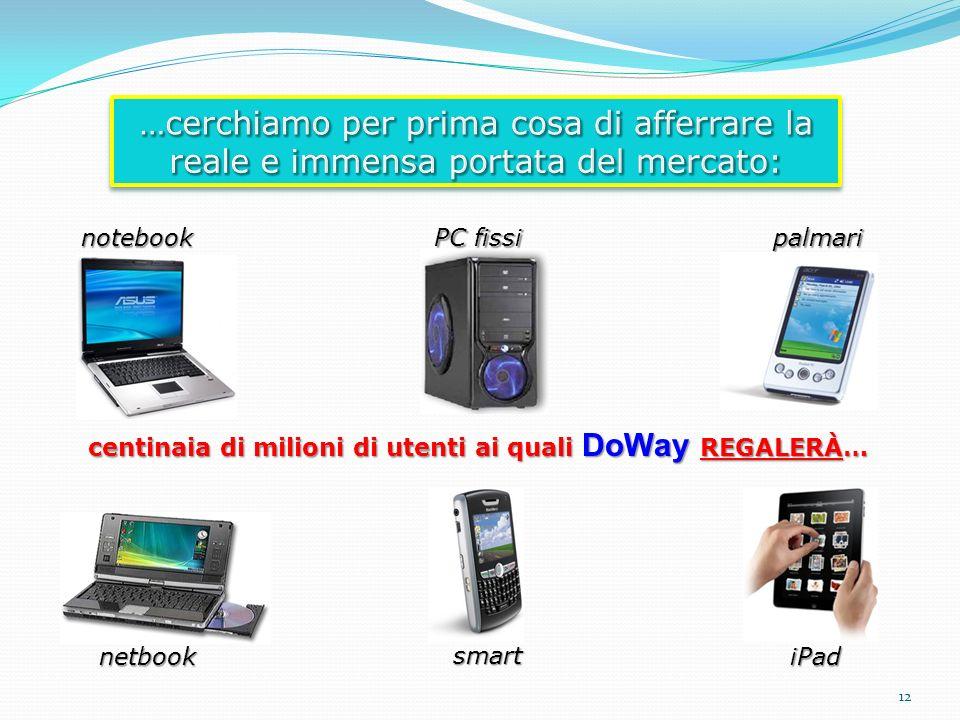 notebook PC fissi palmari netbook smart centinaia di milioni di utenti ai quali DoWay REGALERÀ… 12 iPad