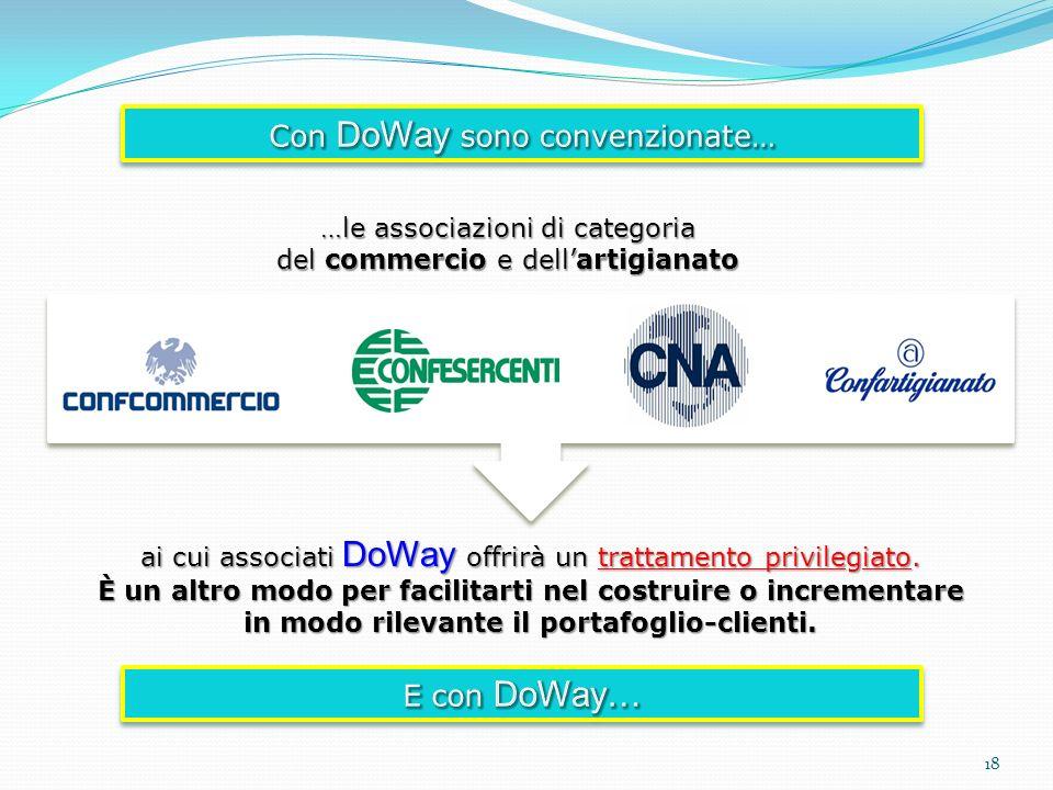 …le associazioni di categoria del commercio e dellartigianato ai cui associati DoWay offrirà un trattamento privilegiato. È un altro modo per facilita