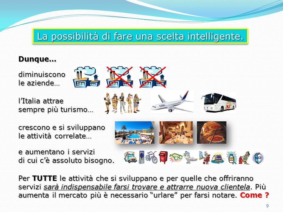9 Dunque… e aumentano i servizi di cui cè assoluto bisogno. diminuiscono le aziende… lItalia attrae sempre più turismo… crescono e si sviluppano le at