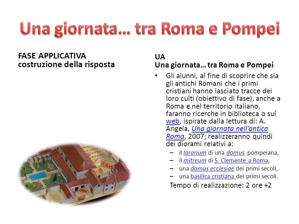 FASE APPLICATIVA costruzione della risposta UA Una giornata… tra Roma e Pompei Gli alunni, al fine di scoprire che sia gli antichi Romani che i primi
