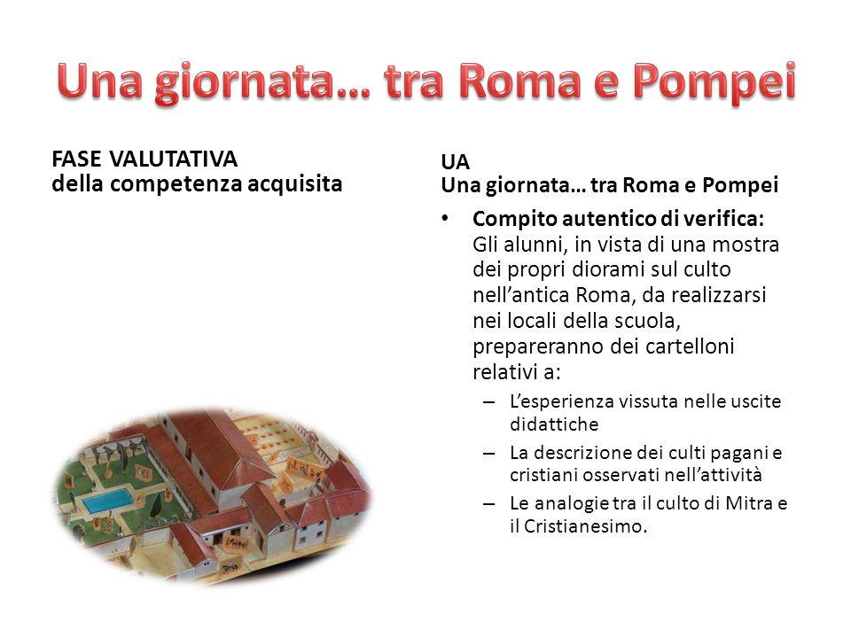 UA Una giornata… tra Roma e Pompei Compito autentico di verifica: Gli alunni, in vista di una mostra dei propri diorami sul culto nellantica Roma, da