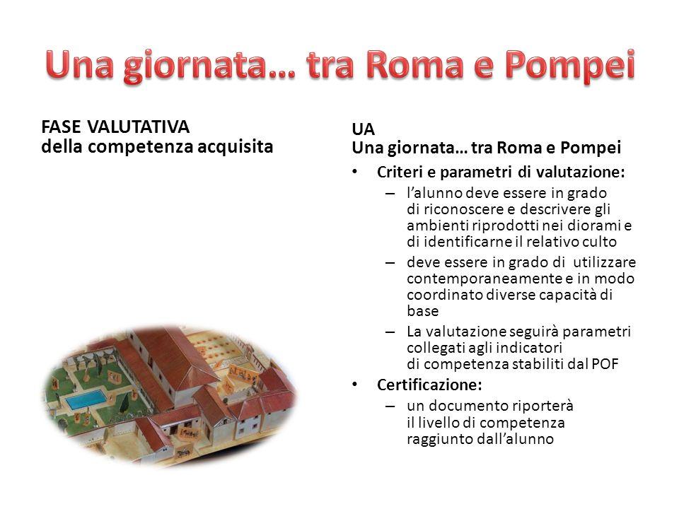 UA Una giornata… tra Roma e Pompei Criteri e parametri di valutazione: – lalunno deve essere in grado di riconoscere e descrivere gli ambienti riprodo