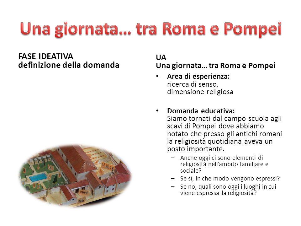 FASE IDEATIVA definizione della domanda UA Una giornata… tra Roma e Pompei Area di esperienza: ricerca di senso, dimensione religiosa Domanda educativ
