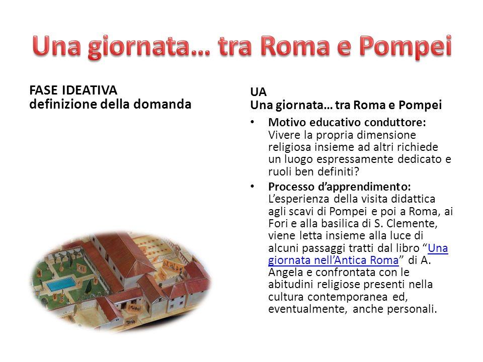 FASE IDEATIVA definizione della domanda UA Una giornata… tra Roma e Pompei Motivo educativo conduttore: Vivere la propria dimensione religiosa insieme
