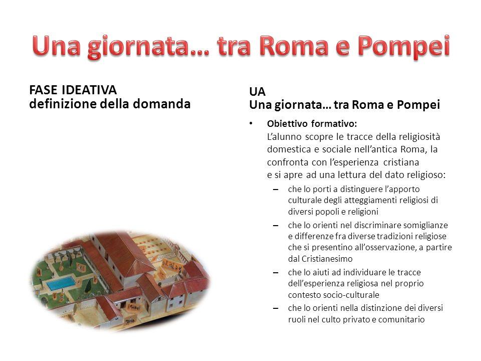 FASE IDEATIVA definizione della domanda UA Una giornata… tra Roma e Pompei Obiettivo formativo: Lalunno scopre le tracce della religiosità domestica e