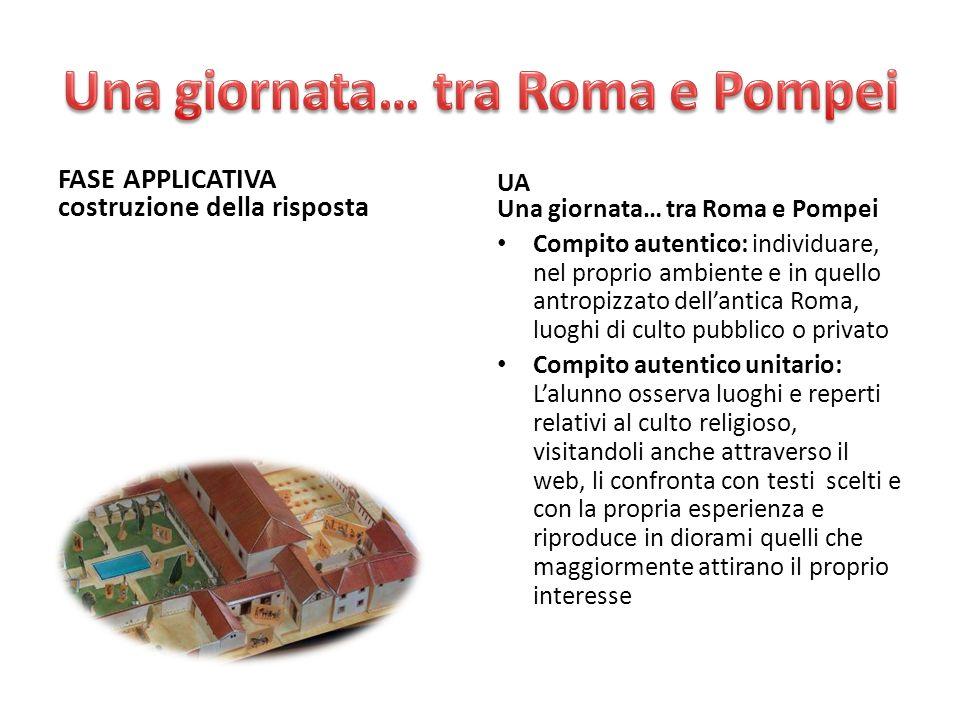 FASE APPLICATIVA costruzione della risposta UA Una giornata… tra Roma e Pompei Compito autentico: individuare, nel proprio ambiente e in quello antrop