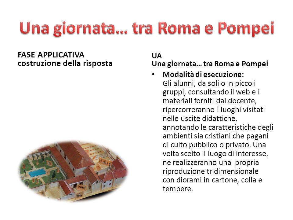 FASE APPLICATIVA costruzione della risposta UA Una giornata… tra Roma e Pompei Modalità di esecuzione: Gli alunni, da soli o in piccoli gruppi, consul