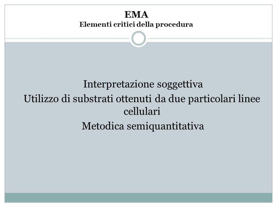 EMA Elementi critici della procedura Interpretazione soggettiva Utilizzo di substrati ottenuti da due particolari linee cellulari Metodica semiquantit