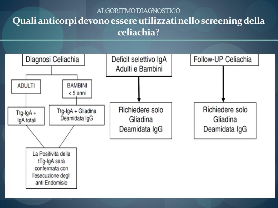 ALGORITMO DIAGNOSTICO Quali anticorpi devono essere utilizzati nello screening della celiachia?