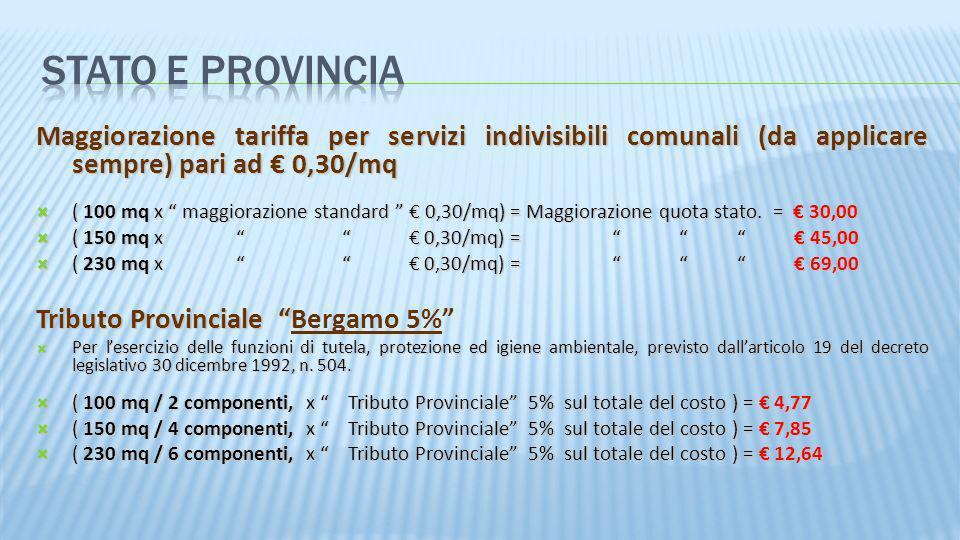 Maggiorazione tariffa per servizi indivisibili comunali (da applicare sempre) pari ad 0,30/mq ( 100 mq x maggiorazione standard 0,30/mq) = Maggiorazio