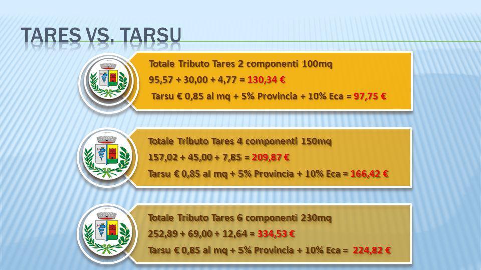 Totale Tributo Tares 2 componenti 100mq 95,57 + 30,00 + 4,77 = 130,34 95,57 + 30,00 + 4,77 = 130,34 Tarsu 0,85 al mq + 5% Provincia + 10% Eca = 97,75
