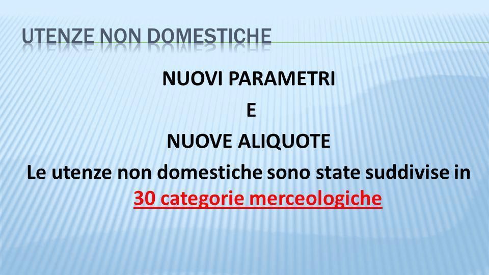 NUOVI PARAMETRI E NUOVE ALIQUOTE Le utenze non domestiche sono state suddivise in 30 categorie merceologiche