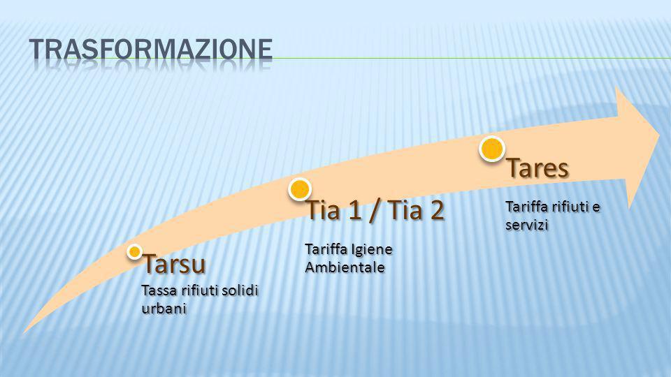 Tarsu Tassa rifiuti solidi urbani Tia 1 / Tia 2 Tariffa Igiene Ambientale Tares Tariffa rifiuti e servizi