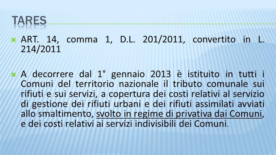 ART. 14, comma 1, D.L. 201/2011, convertito in L. 214/2011 A decorrere dal 1° gennaio 2013 è istituito in tutti i Comuni del territorio nazionale il t