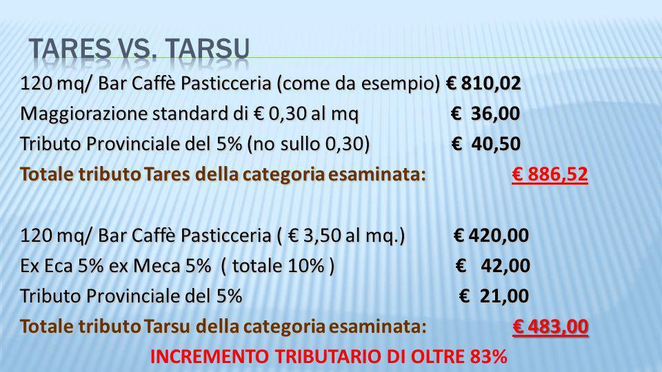 120 mq/ Bar Caffè Pasticceria (come da esempio) 810,02 Maggiorazione standard di 0,30 al mq 36,00 Tributo Provinciale del 5% (no sullo 0,30) 40,50 Tot