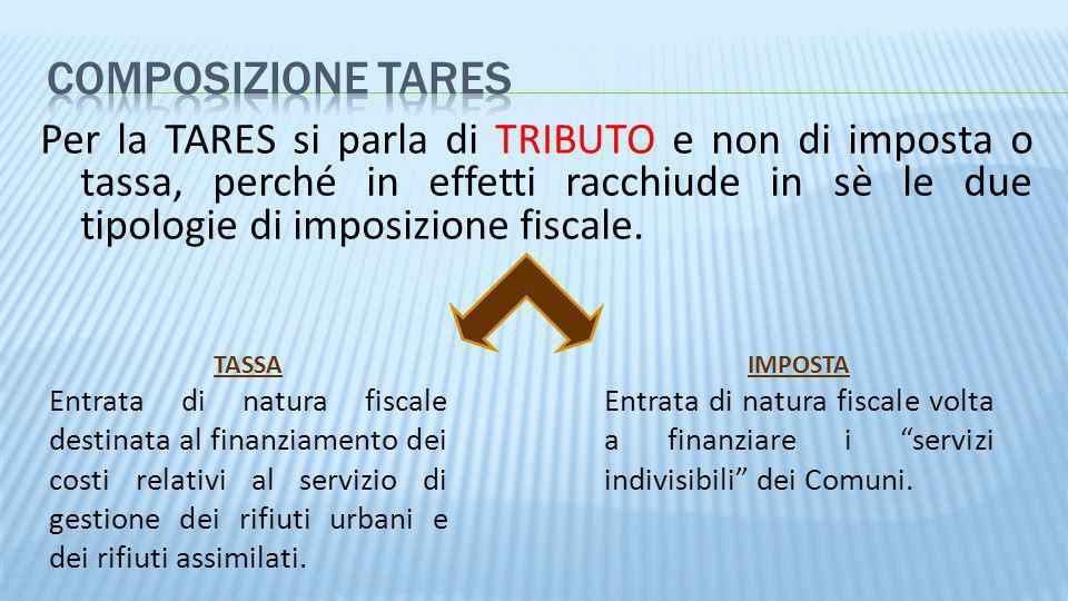 Per la TARES si parla di TRIBUTO e non di imposta o tassa, perché in effetti racchiude in sè le due tipologie di imposizione fiscale. TASSA Entrata di