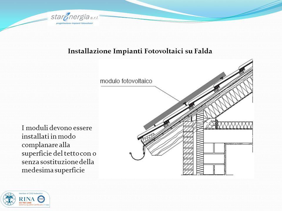 Installazione Impianti Fotovoltaici su Falda I moduli devono essere installati in modo complanare alla superficie del tetto con o senza sostituzione d