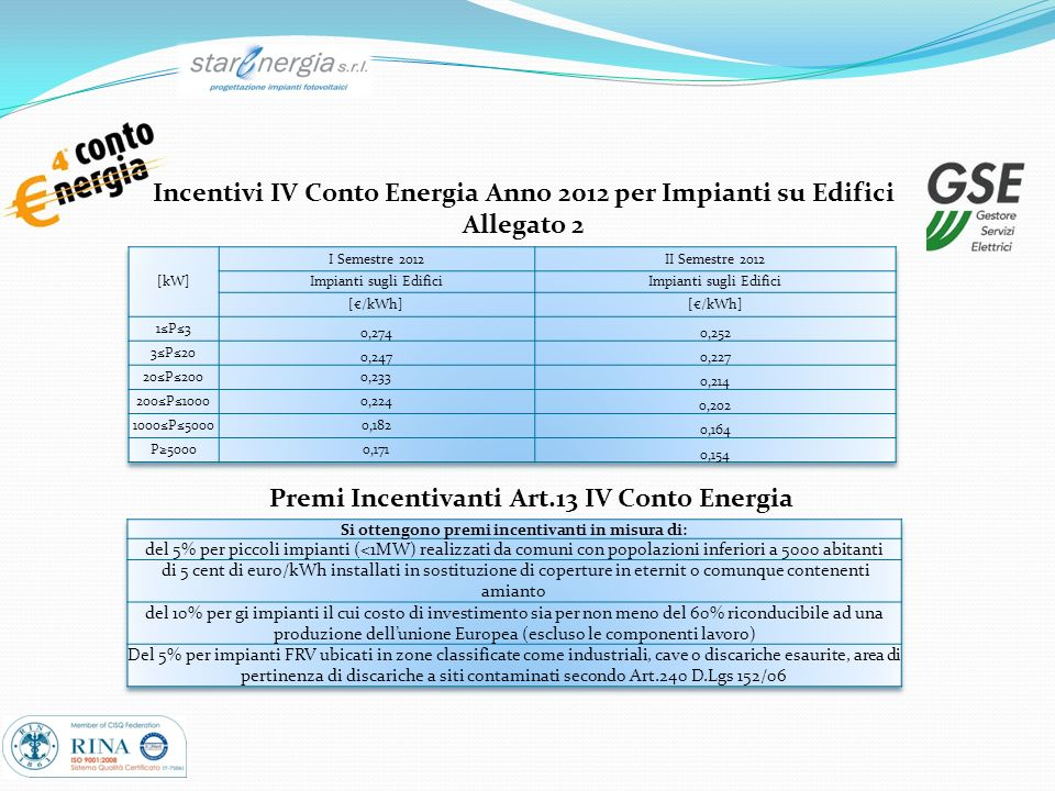 Incentivi IV Conto Energia Anno 2012 per Impianti su Edifici Allegato 2 Premi Incentivanti Art.13 IV Conto Energia