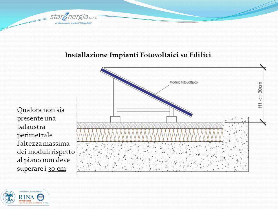 Installazione Impianti Fotovoltaici su Edifici Qualora non sia presente una balaustra perimetrale laltezza massima dei moduli rispetto al piano non de