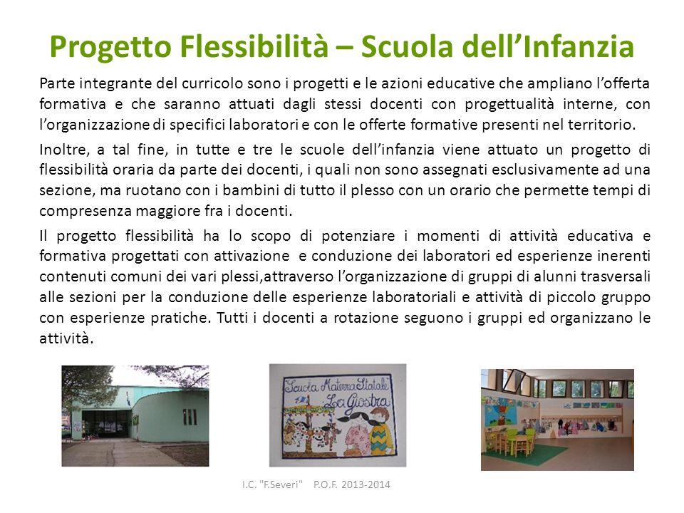 Progetto Flessibilità – Scuola dellInfanzia Parte integrante del curricolo sono i progetti e le azioni educative che ampliano lofferta formativa e che