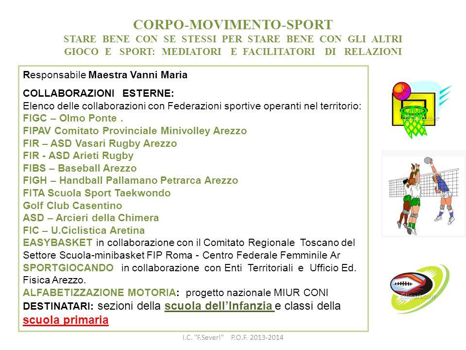 Responsabile Maestra Vanni Maria COLLABORAZIONI ESTERNE: Elenco delle collaborazioni con Federazioni sportive operanti nel territorio: FIGC – Olmo Pon