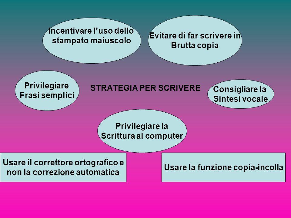 STRATEGIA PER SCRIVERE Privilegiare Frasi semplici Privilegiare la Scrittura al computer Consigliare la Sintesi vocale Evitare di far scrivere in Brut