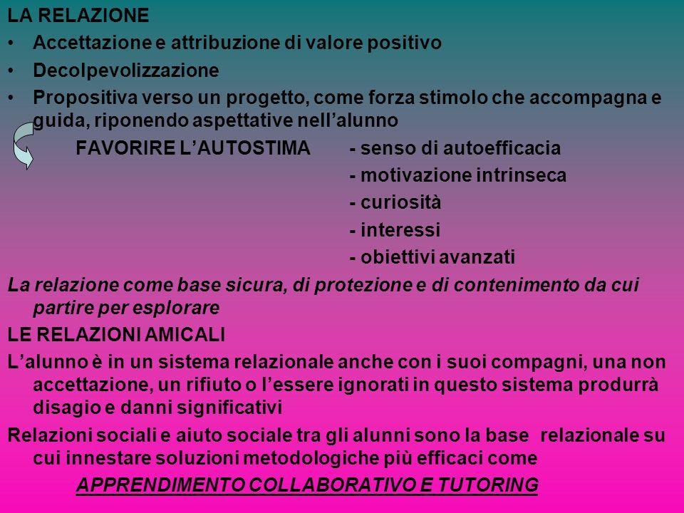 LA RELAZIONE Accettazione e attribuzione di valore positivo Decolpevolizzazione Propositiva verso un progetto, come forza stimolo che accompagna e gui