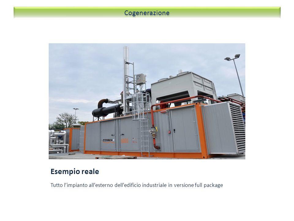 Esempio reale Tutto limpianto allesterno delledificio industriale in versione full package Cogenerazione