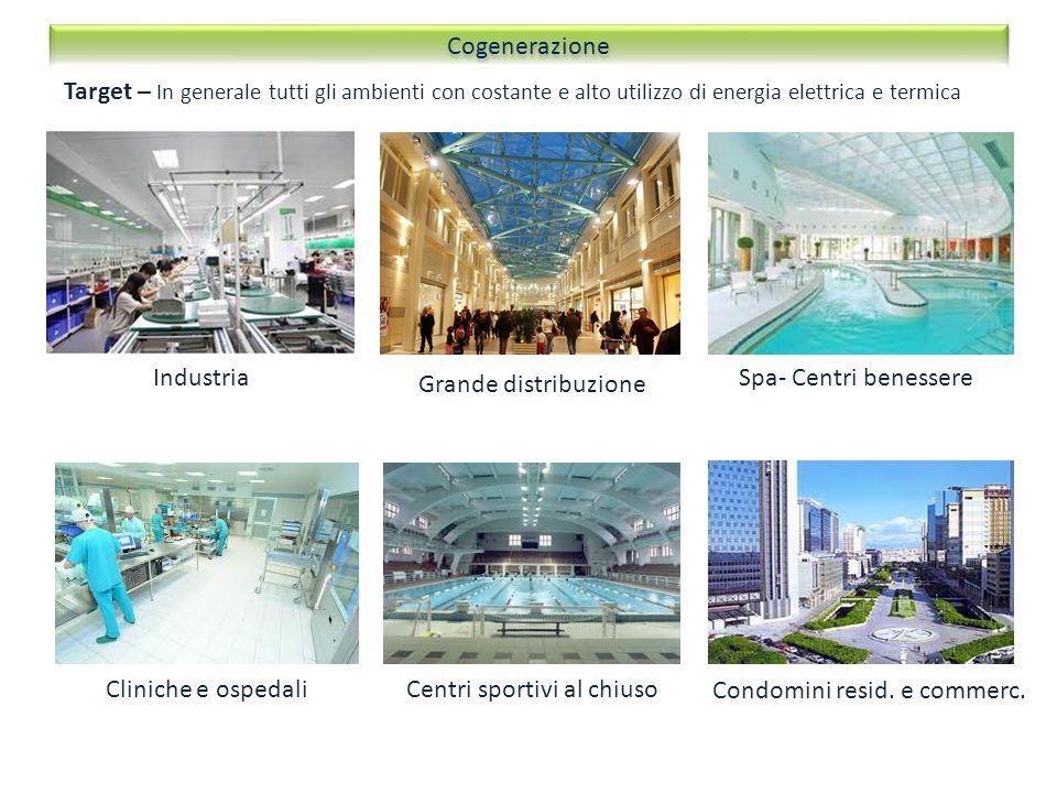 Industria Target – In generale tutti gli ambienti con costante e alto utilizzo di energia elettrica e termica Grande distribuzione Spa- Centri benesse