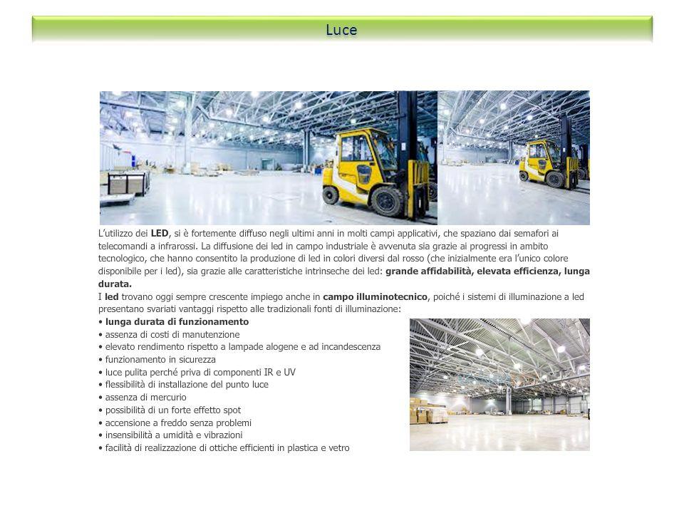Industria Target – In generale tutti gli ambienti con costante o alto utilizzo di luce artificiale Grande distribuzione Parcheggi - silos Cliniche ospedali-Case riposoCentri sportivi al chiuso Condomini resid.