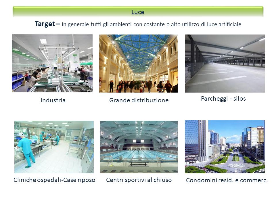 Industria Target – In generale tutti gli ambienti con costante o alto utilizzo di luce artificiale Grande distribuzione Parcheggi - silos Cliniche osp