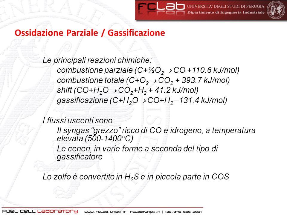 Rendimento : 70%-80% Consumo : 4-6 kWh/Nm 3 Vita utile : 20-25 anni AnodeCathode 2H 2 O 2H 2 O2O2 4e - 4 H + Anode : 2 H 2 O --> O 2 + 4 H + + 4 e - Cathode : 4 H + + 4 e - ---> 2H 2 Global reaction : 2 H 2 O ---> 2 H 2 + O 2 Elettrolisi Perché non uso diretto?