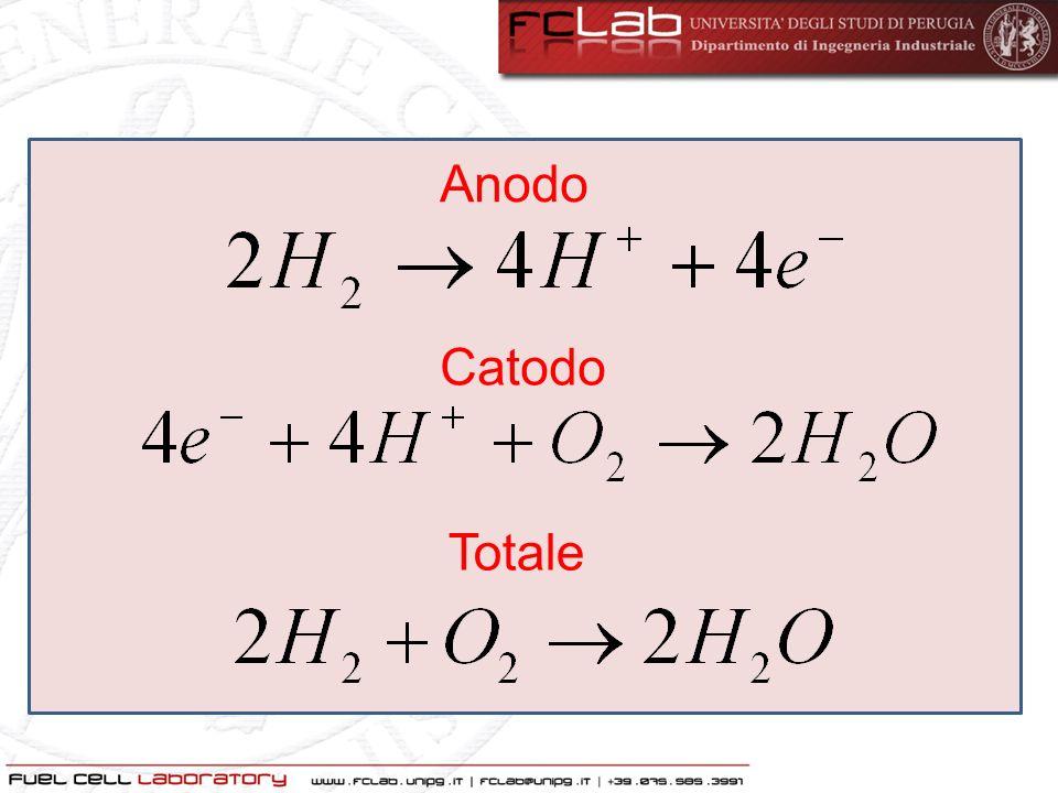 O2O2 H2H2 Classification