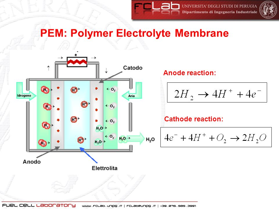PEM: Polymer Electrolyte Membrane The electrolyte is an ion exchange membrane that is an excellent proton conductor Water management in the membrane is critical for efficient performance (the membrane must be hydrated) The temperature usually is less than 120°C The fuel is H2 – rich gas or Methanol (DMFC) Minimal (<50 ppm) or no CO is used Higer catalyst loading (Pt in most cases) is required in both the anode and cathode Fuel cell arrives fastly to the exercice conditions The reaction heat is not usable for cogeneration