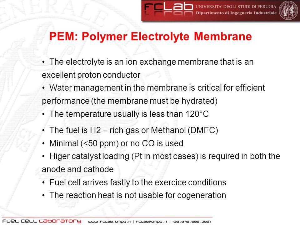 AFC: Alkaline Fuel Cell Anode reaction: Cathode reaction: