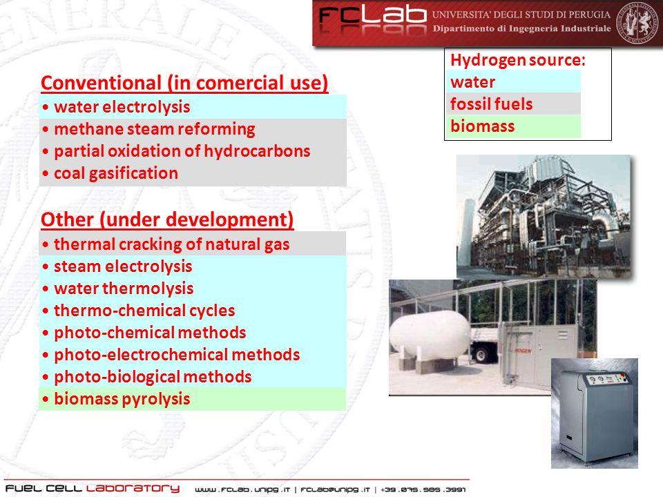 Steam ReformingPartial OxidationElettrolisiGassificazione C n H m + nH 2 O Fonti principali:metano (gas naturale), gas derivanti dal- la lavorazione del petrolio, in generale idrocarburi gas- sosi e in misura minore li- quidi C+H 2 O=CO+H 2 Fonti principali: idrocarburi liquidi derivanti dalla lavo- razione del petrolio Fonti: acqua ed energia elettrica Fonti: carbone, biomasse TECNOLOGIE CONVENZIONALI per la PRODUZIONE di H 2