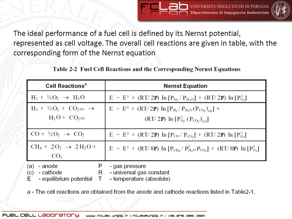 The Nernst equation provides a relationship between the ideal standard potential (E°) for the cell reaction and the ideal equilibrium potential (E) at other temperatures and partial pressures of reactants and products The ideal standard potential of an H2/O2 fuel cell (E°) is 1.229 volts with liquid water product The potential force also can be expressed as a change in Gibbs free energy