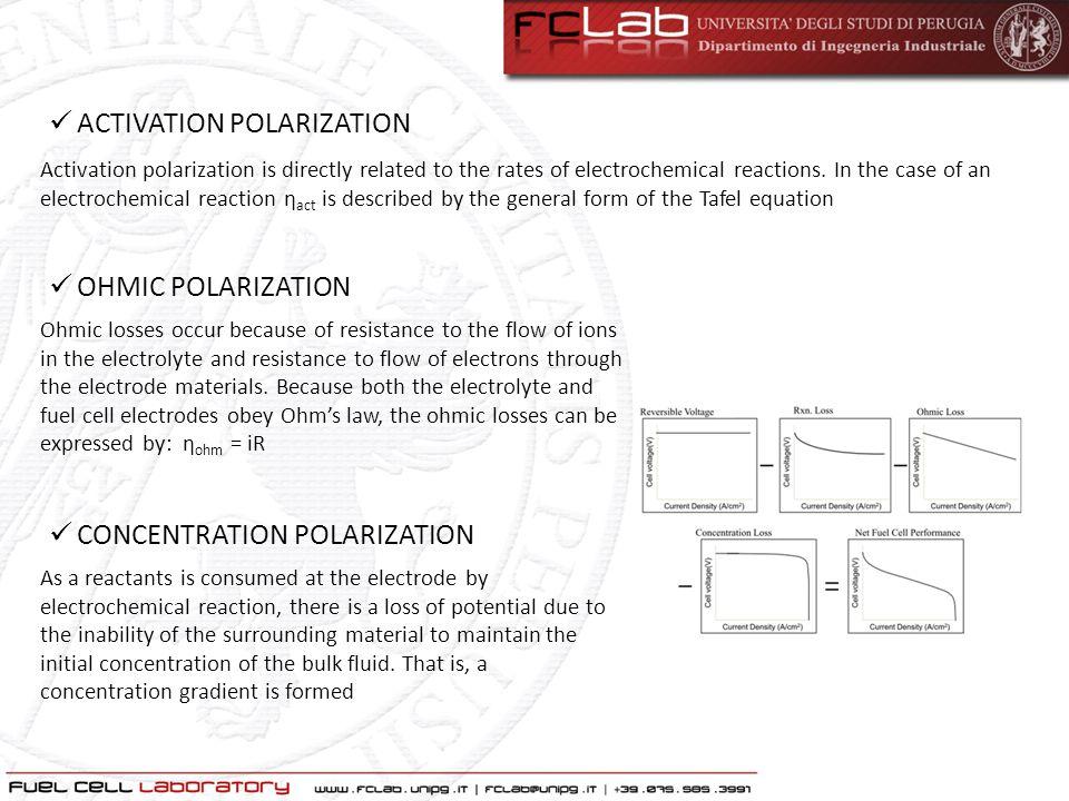 Polarization Ohmic Polarization Concentration Polarization Activation Polarization Electronic Contact Ionic [ FC Handbook 7 ° ] Performance