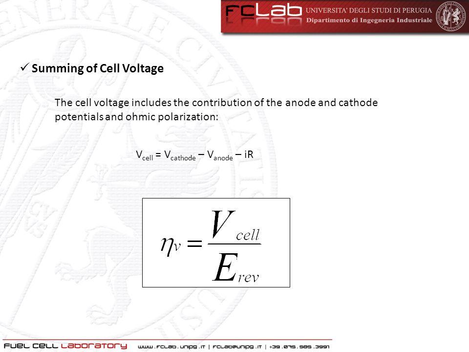 Coefficiente di utilizzazione e composizione dei gas Il coefficiente di utilizzazione esprime la frazione del combustibile/ossidante che reagisce elettrochimicamente rispetto al totale introdotto agli elettrodi essendo I = corrente [A] n = moli di elettroni per ogni mole di idrogeno (n= 2) F = costante di Faraday [C/mol]
