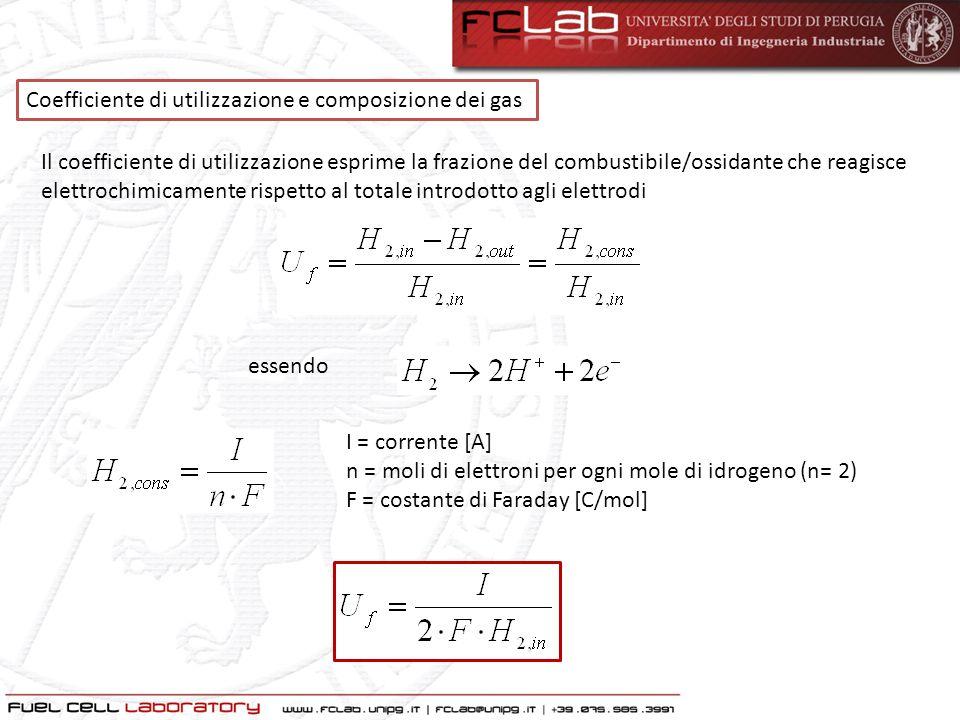 Coefficiente di utilizzazione dellossidante Con la stessa logica si calcola il coefficiente di utilizzo dellossidante essendo I = corrente [A] n = moli di elettroni per ogni mole di ossigeno (n=4) F = costante di Faraday [C/mol] Al catodo