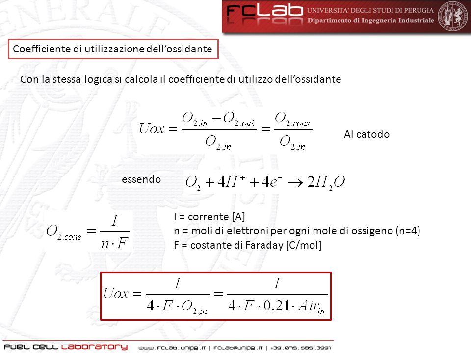 Coefficiente di utilizzazione e composizione dei gas Dalleq.