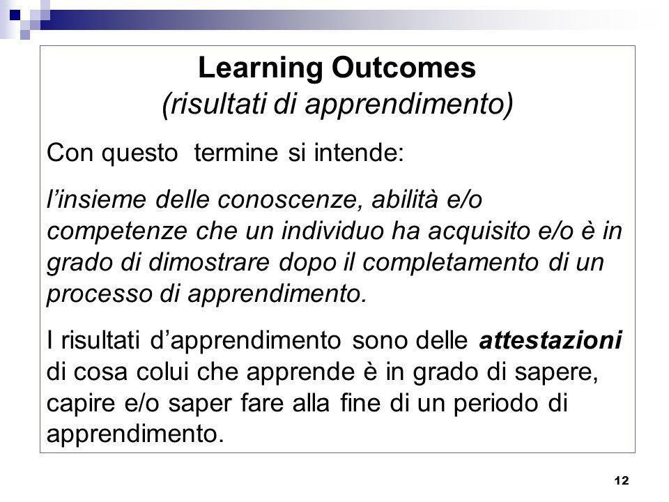 12 Learning Outcomes (risultati di apprendimento) Con questo termine si intende: linsieme delle conoscenze, abilità e/o competenze che un individuo ha acquisito e/o è in grado di dimostrare dopo il completamento di un processo di apprendimento.