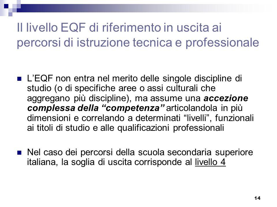 14 Il livello EQF di riferimento in uscita ai percorsi di istruzione tecnica e professionale LEQF non entra nel merito delle singole discipline di stu
