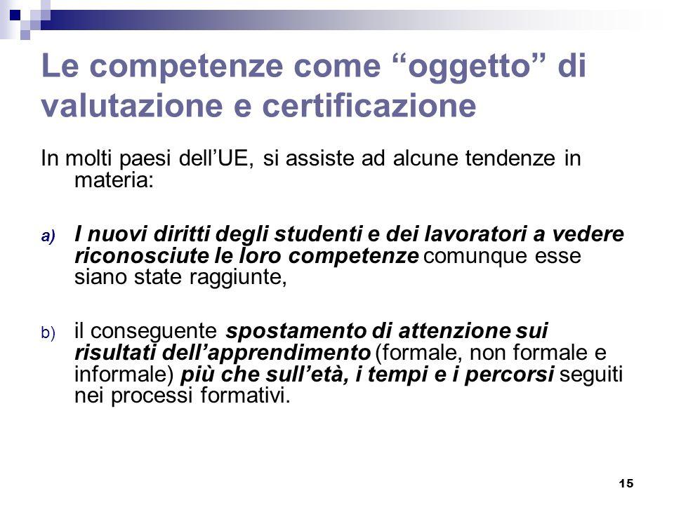 15 Le competenze come oggetto di valutazione e certificazione In molti paesi dellUE, si assiste ad alcune tendenze in materia: a) I nuovi diritti degl