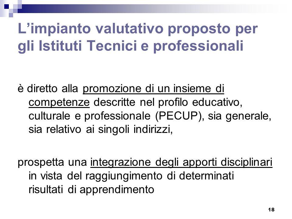 18 Limpianto valutativo proposto per gli Istituti Tecnici e professionali è diretto alla promozione di un insieme di competenze descritte nel profilo